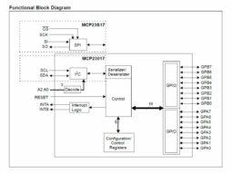 MCP23017 Breakout Board 16 Channel I2C GPIO Expander