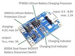 1826 748f38fe 4ec7 4e89 9de0 4cf5c1aba4ac1 255x191 - 3.7V Li-Ion Lithium Charger 1A Charge - 3A Output - Protection - micro-USB