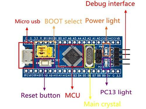 Blue Pill original STM32F103C8T6 with 72MHz - RTC - micro USB