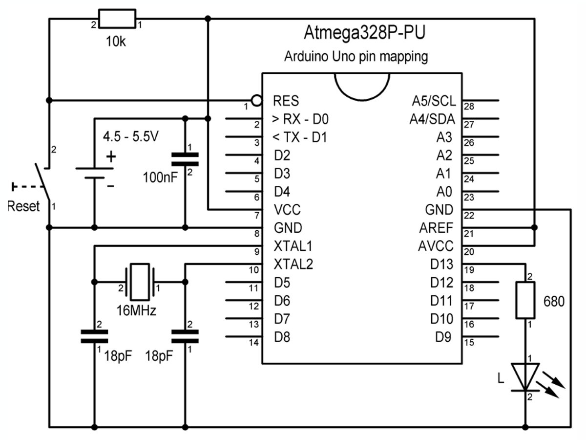 """Parts Kit for """"Arduino on a breadboard"""" with DIP socket"""