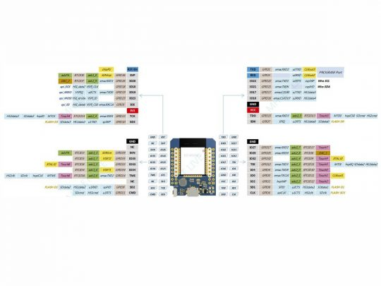 WEMOS D1 Mini ESP32 Minikit Dual Core 240MHz WiFi Bluetooth